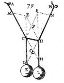 Instruments du calcul savant