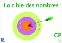 Cible des nombres CP couverture image